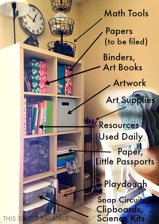 Homeschool Organization in a Small House: Kitchen/Dining Area