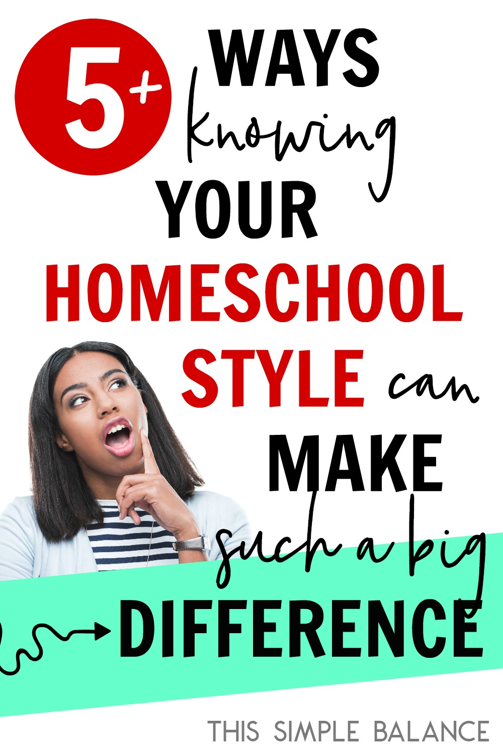 Knowing your homeschool style isn't that important for some homeschool moms. For others, knowing your homeschool style can make all the difference.