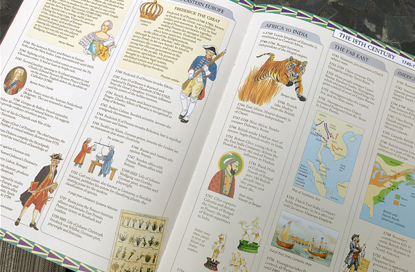 Timelines of World History book